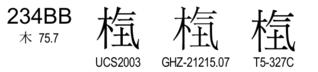 U+234BB