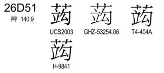 U+26D51