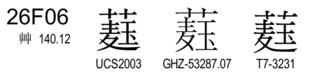U+26F06