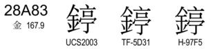 U+28A83