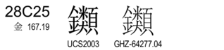 U+28C25