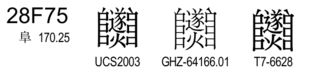 U+28F75
