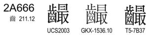 U+2A666