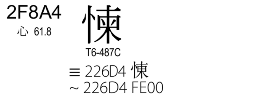 U+2F8A4