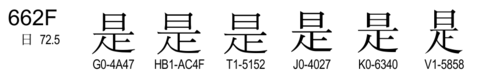 U+662F