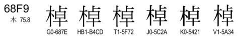 U+68F9