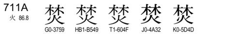 U+711A