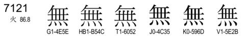 U+7121