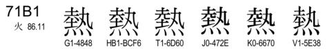 U+71B1