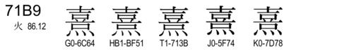 U+71B9