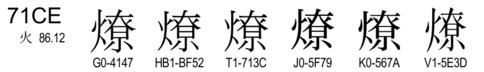 U+71CE