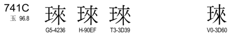 U+741C
