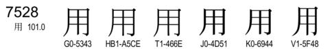 U+7528