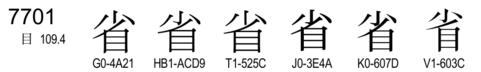 U+7701