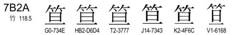 U+7B2A