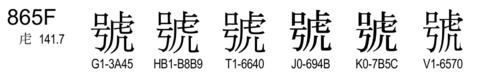U+865F