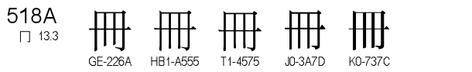 U+518A
